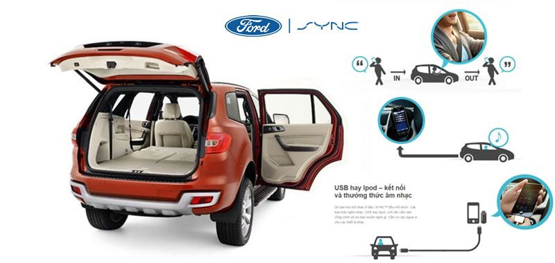 Ford everest Trend 2.2L 4X2 AT - Ford an lạc